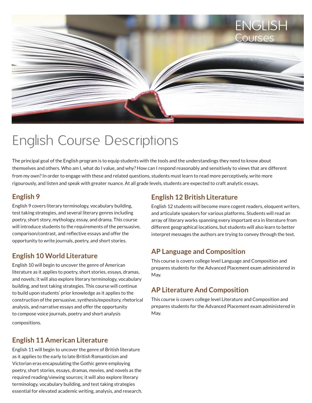 ap english language and composition sample essays